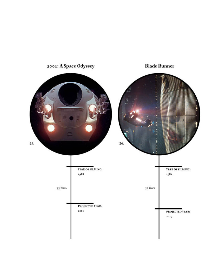Timeframe for the project with stills from 2001 and Blade Runner